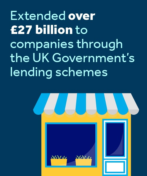 £27bn to companies through UK govt lending schemes