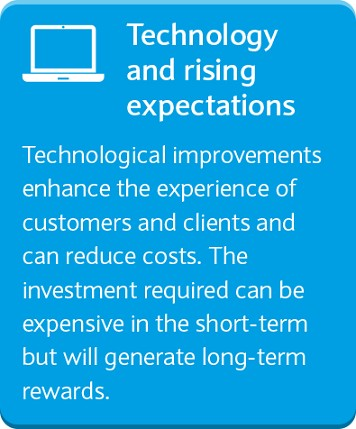 Technology-and-rising-expectations