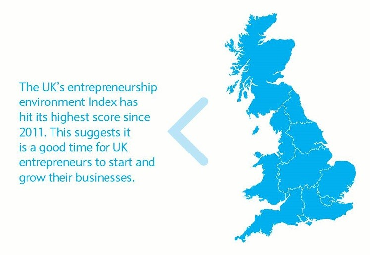 UK entrepreneurship environment index statement