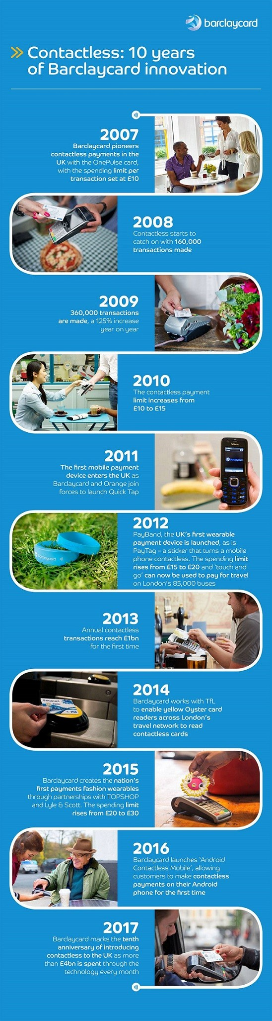 Barclaycard 10 years of contactless