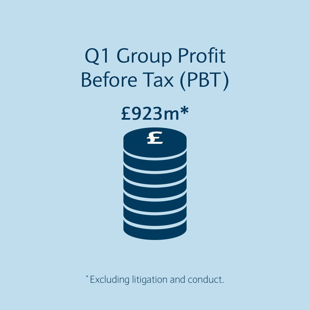 group profit
